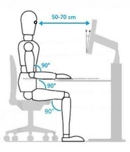Position travail bureau assis